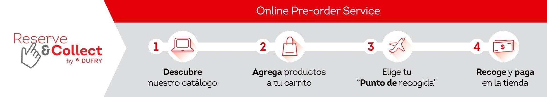 Compra Online en Ciudad de México (Benito Juárez) Duty Free